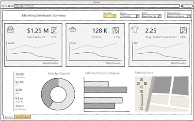 3 TIPS TO IMPROVE YOUR DASHBOARDS VISUAL NARRATIVE_image1