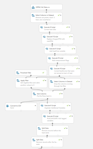 AZURE MACHINE LEARNING_ DATA SCIENCE FOR THE BUSINESS_image1