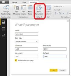 What-If Analysis with Power Bi